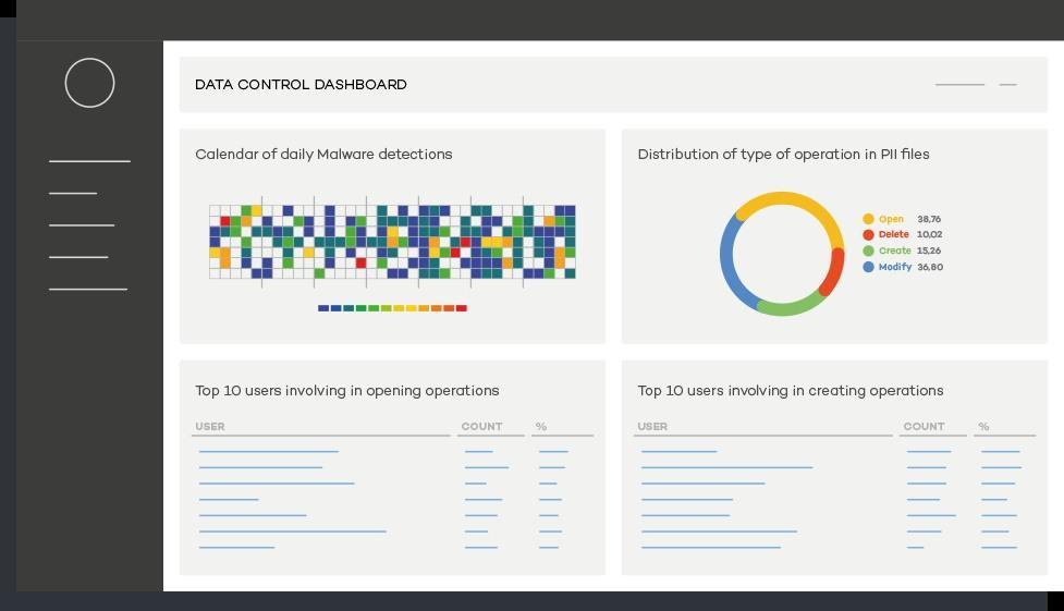 Panda Data Control